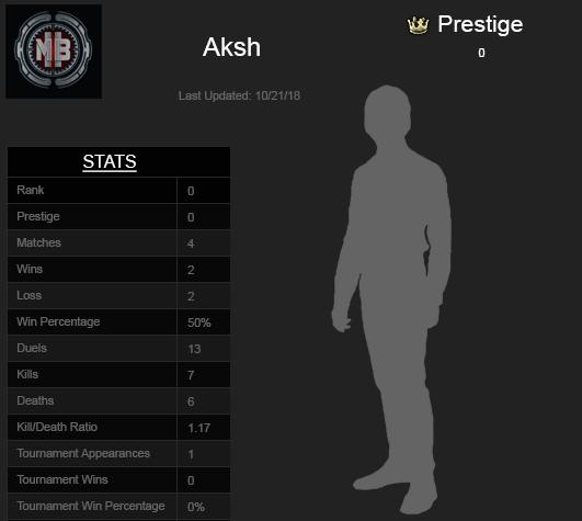 aksh-stats.jpg