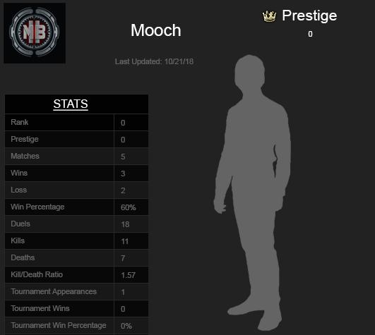 mooch-stats.jpg